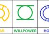 Lantern Symbols